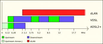 Frequenzen.png